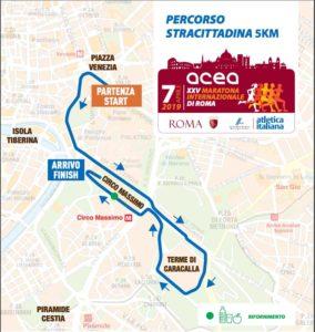 Rome Stracittadina Marathon Route 2019